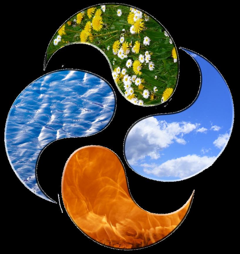 four elements vier elementen hekserij paganisme aarde water vuur lucht wilde ondernemer kayleigh smith summer school zomer onderneming opleiding cursus